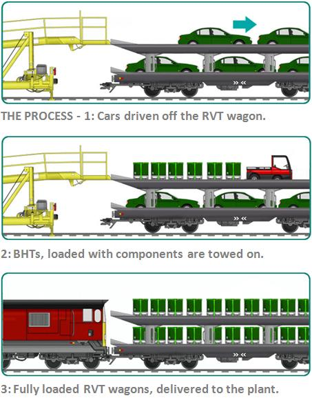 fmea case study In this case study, the analysis of aircraft engine fmea emphasis on engine structure level, based on its major modules and functions this paper presents the analysis procedure of fmea with the result worksheets using rcmcost simulation software the application of this engine fmea analysis is also.